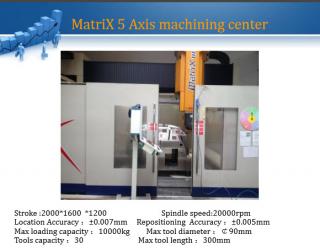Maskiner26